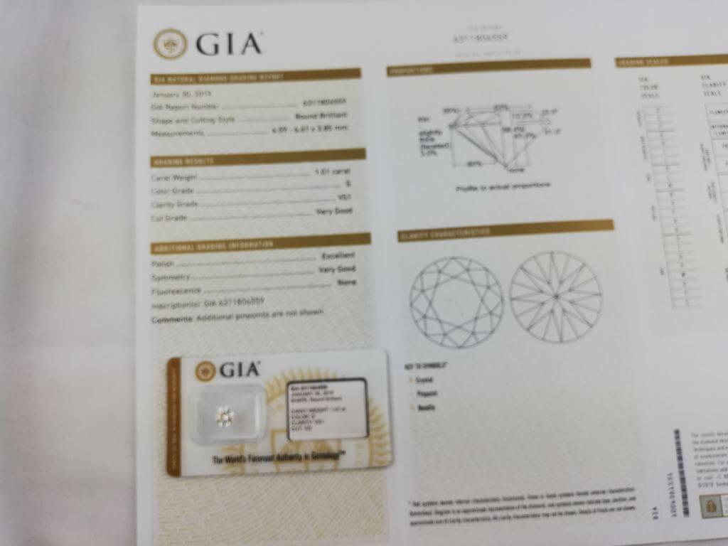 Certificat GIA